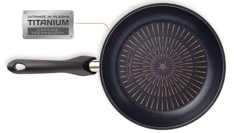 Premium Class Titanium Coating